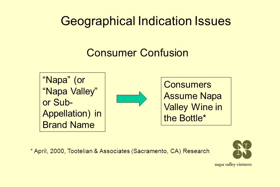 Geographical Indication Issues Napa (or Napa Valley or Sub- Appellation) in Brand Name Consumers Assume Napa Valley Wine in the Bottle* * April, 2000,