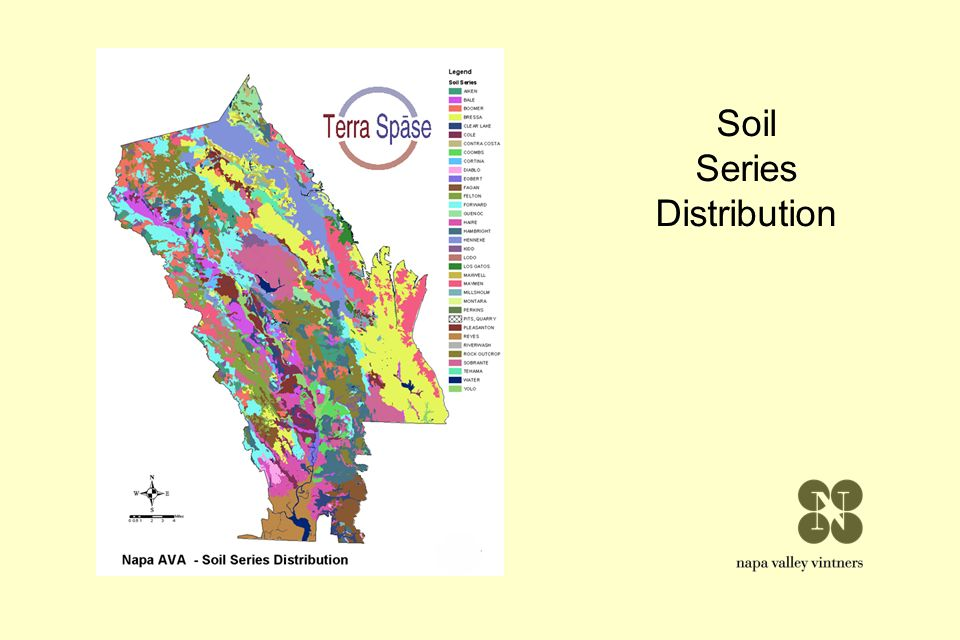 Soil Series Distribution