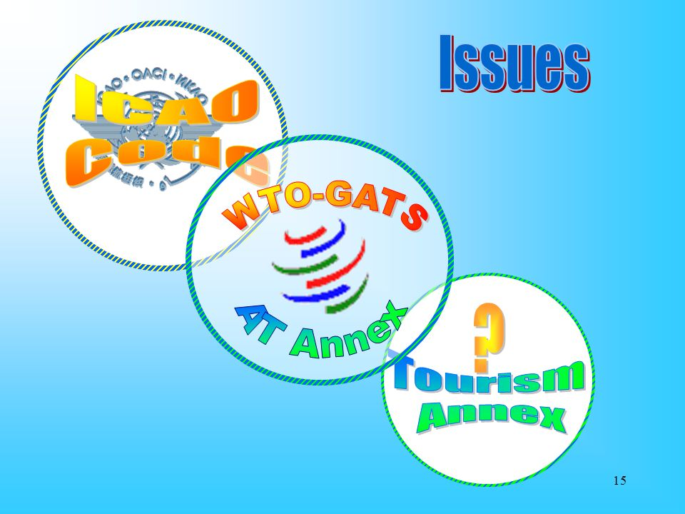 14 Issues (Accessibility) Payment Participation