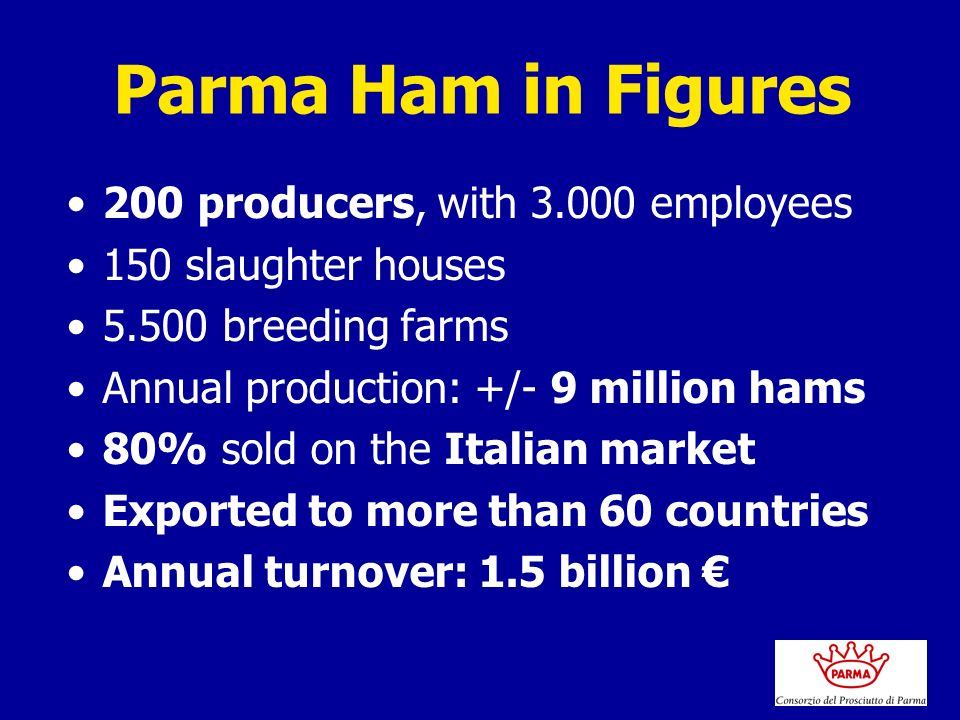 Parma Ham in Figures 200 producers, with employees 150 slaughter houses breeding farms Annual production: +/- 9 million hams 80% sold on the Italian market Exported to more than 60 countries Annual turnover: 1.5 billion