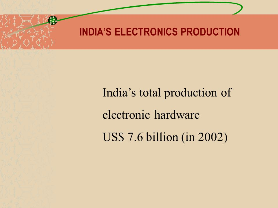INDIAS ELECTRONICS PRODUCTION Indias total production of electronic hardware US$ 7.6 billion (in 2002)