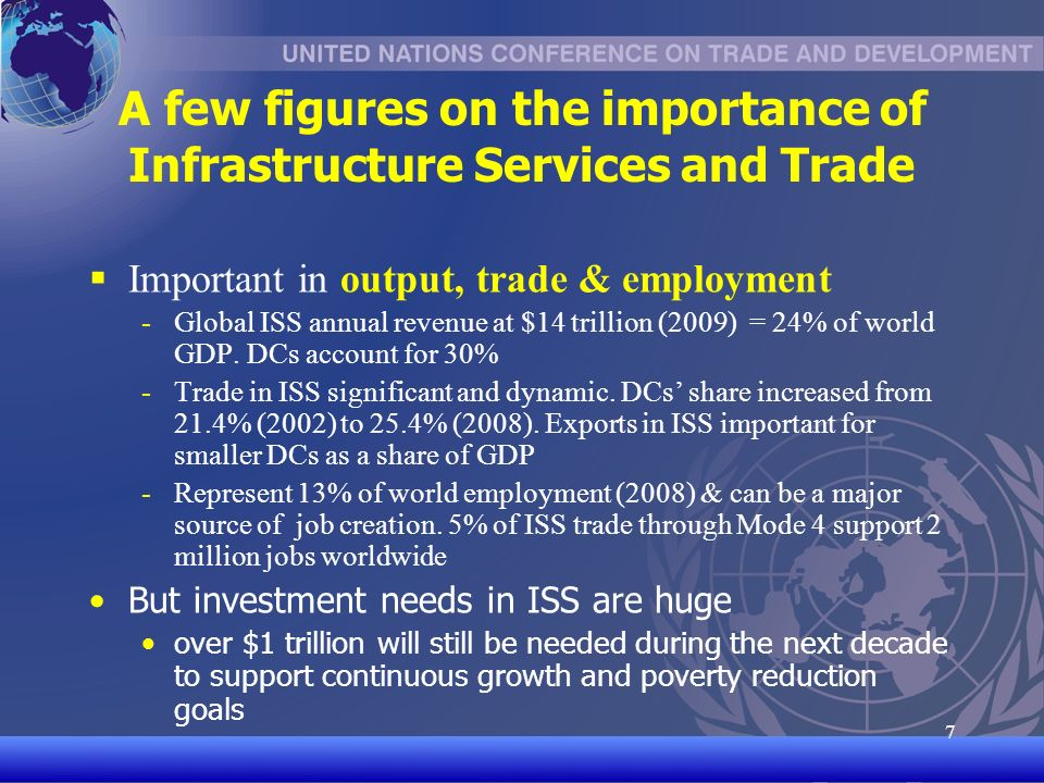 UNCTAD/CD-TFT 7 7 A few figures on the importance of Infrastructure Services and Trade Important in output, trade & employment -Global ISS annual revenue at $14 trillion (2009) = 24% of world GDP.