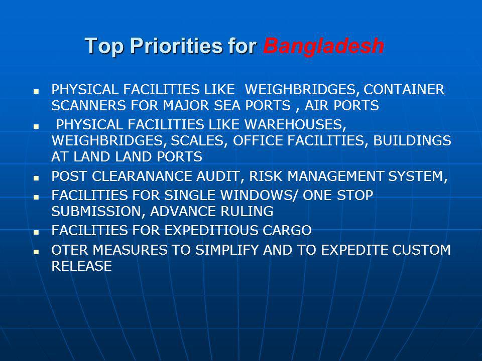 Top Priorities for Top Priorities for Bangladesh PHYSICAL FACILITIES LIKE WEIGHBRIDGES, CONTAINER SCANNERS FOR MAJOR SEA PORTS, AIR PORTS PHYSICAL FACILITIES LIKE WAREHOUSES, WEIGHBRIDGES, SCALES, OFFICE FACILITIES, BUILDINGS AT LAND LAND PORTS POST CLEARANANCE AUDIT, RISK MANAGEMENT SYSTEM, FACILITIES FOR SINGLE WINDOWS/ ONE STOP SUBMISSION, ADVANCE RULING FACILITIES FOR EXPEDITIOUS CARGO OTER MEASURES TO SIMPLIFY AND TO EXPEDITE CUSTOM RELEASE