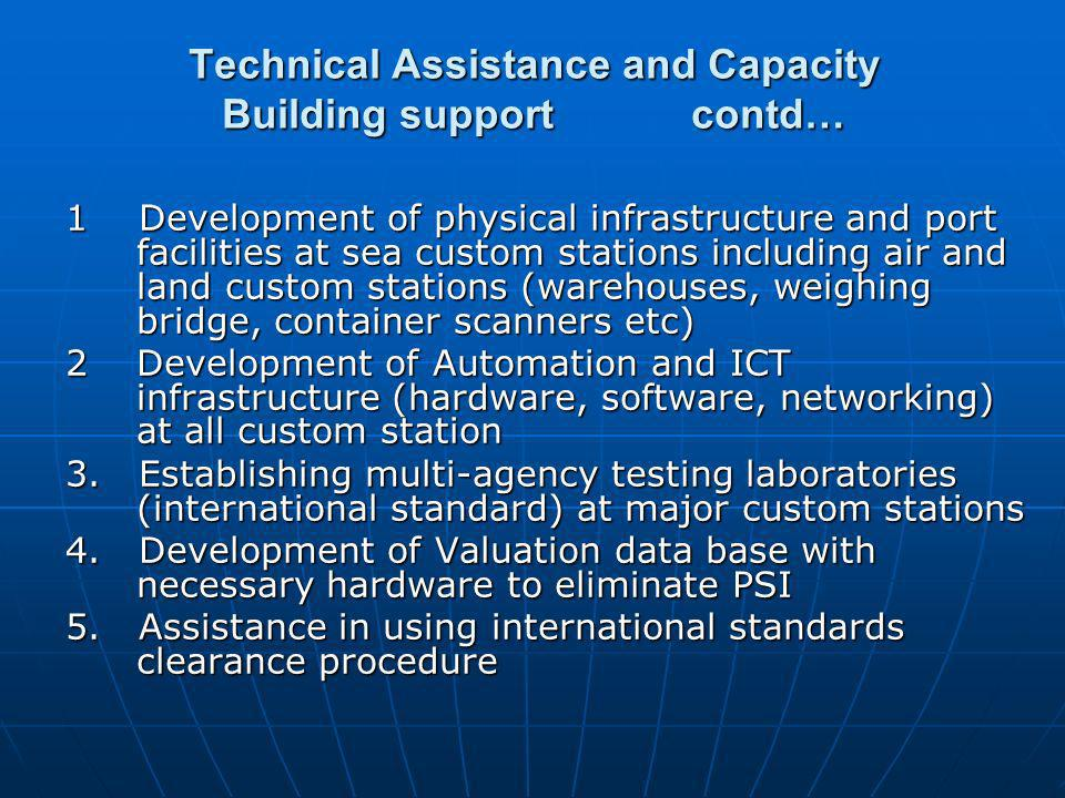 Technical Assistance and Capacity Building support contd… 1 Development of physical infrastructure and port facilities at sea custom stations including air and land custom stations (warehouses, weighing bridge, container scanners etc) 2Development of Automation and ICT infrastructure (hardware, software, networking) at all custom station 3.