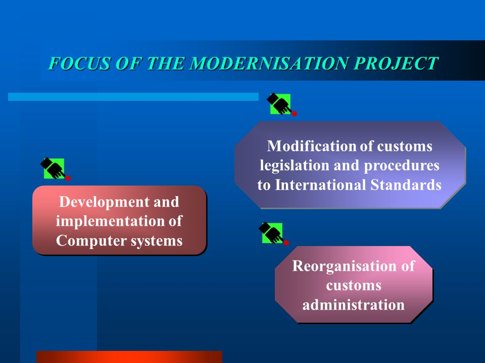 FOCUS OF THE MODERNISATION PROJECT Reorganisation of customs administration Development and implementation of Computer systems Modification of customs legislation and procedures to International Standards