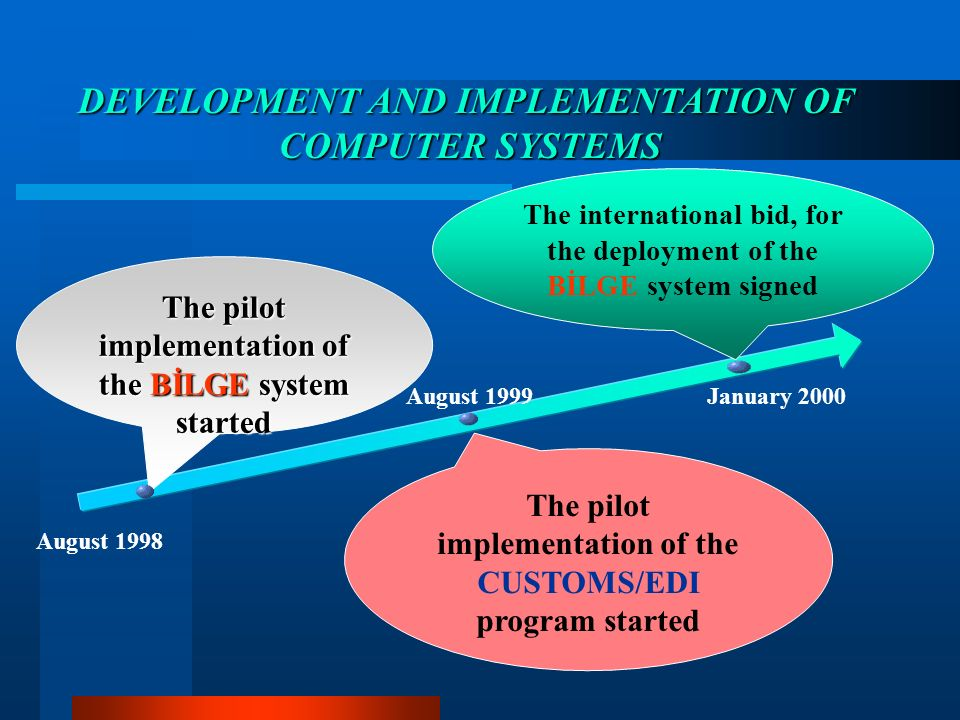 January 2000 The international bid, for the deployment of the BİLGE system signed August 1999 The pilot implementation of the CUSTOMS/EDI program started August 1998 The pilot implementation of the BİLGE system started DEVELOPMENT AND IMPLEMENTATION OF COMPUTER SYSTEMS