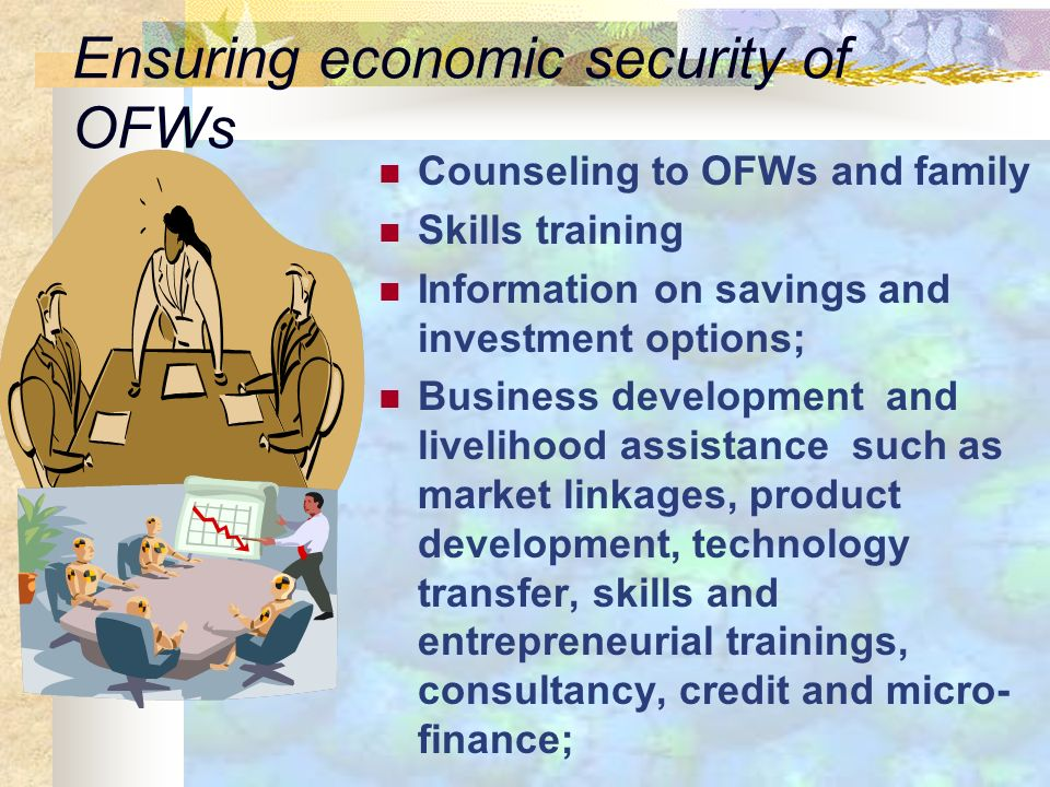 Counseling to OFWs and family Skills training Information on savings and investment options; Business development and livelihood assistance such as ma