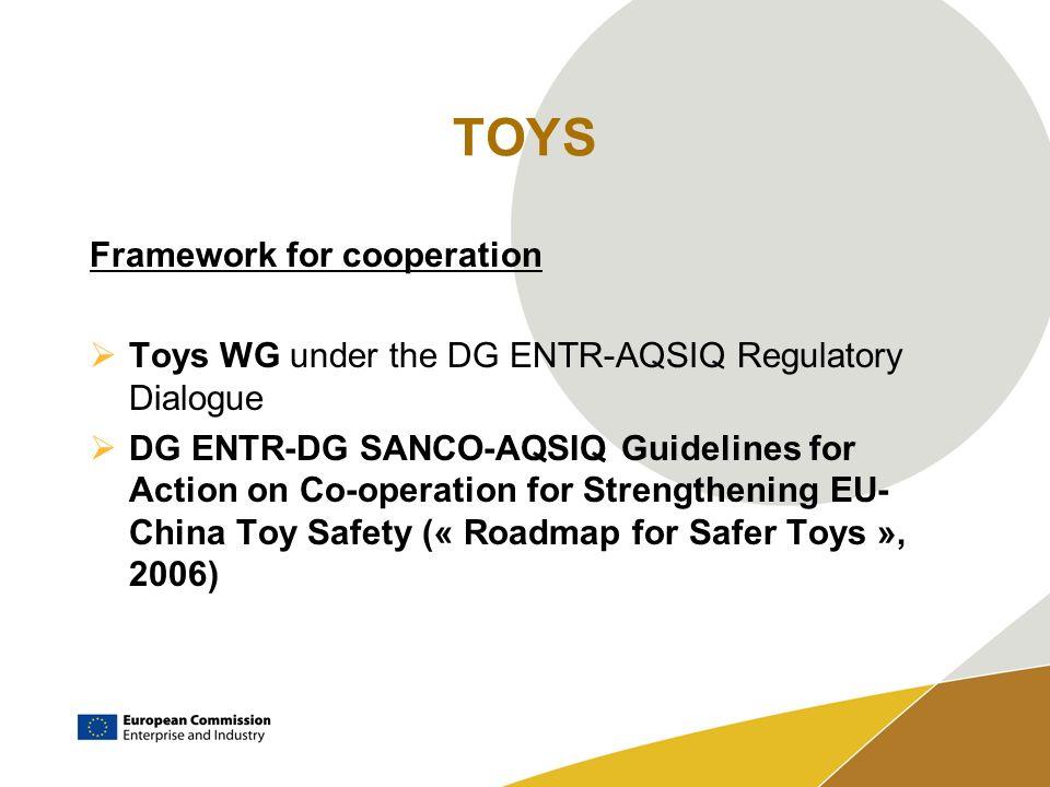 TOYS Framework for cooperation Toys WG under the DG ENTR-AQSIQ Regulatory Dialogue DG ENTR-DG SANCO-AQSIQ Guidelines for Action on Co-operation for St