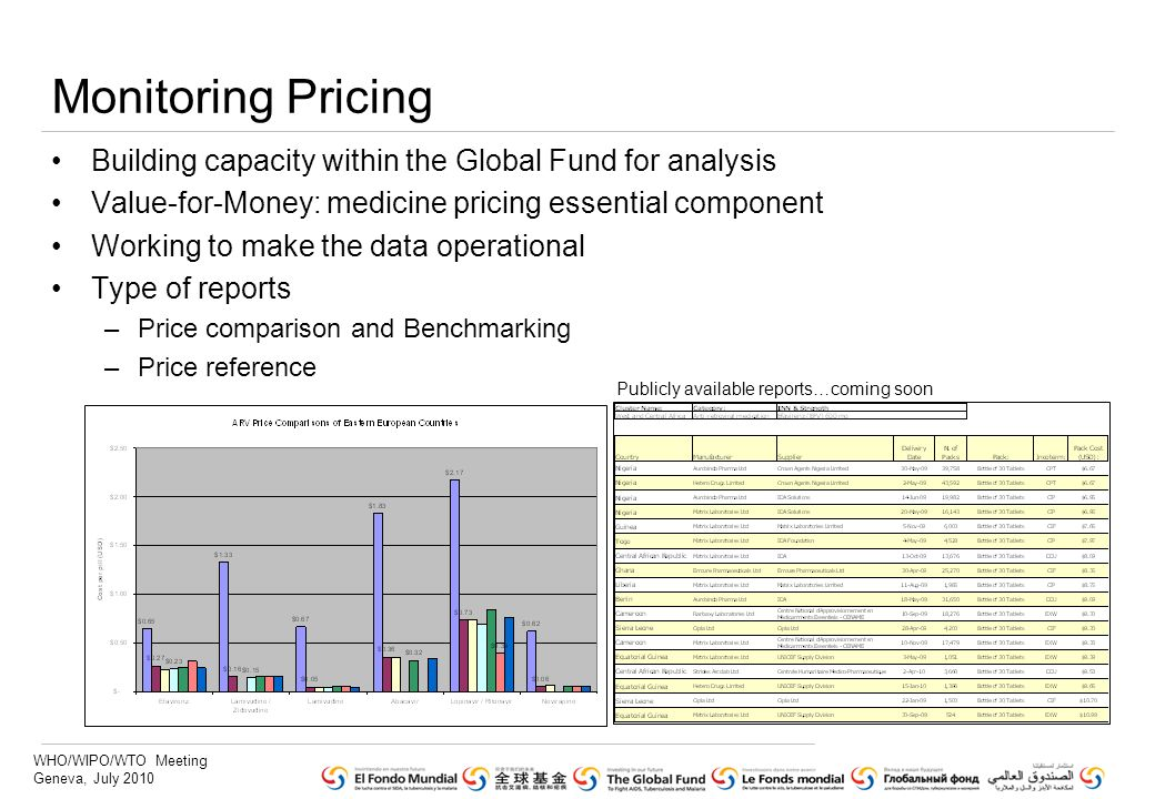 WHO/WIPO/WTO Meeting Geneva, July 2010 Monitoring Pricing Building capacity within the Global Fund for analysis Value-for-Money: medicine pricing esse