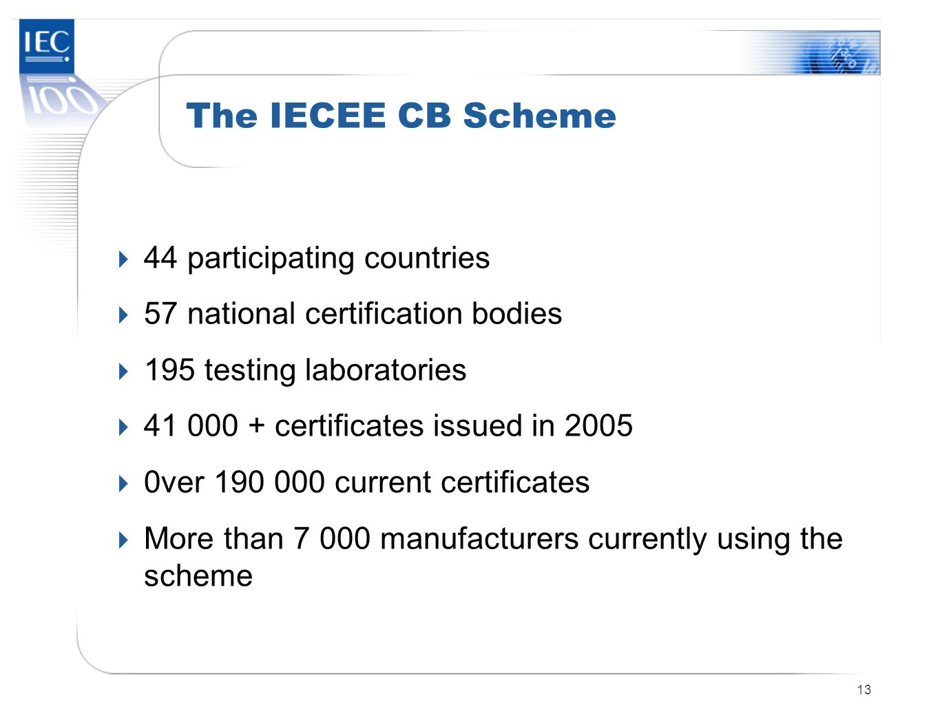 13 The IECEE CB Scheme 44 participating countries 57 national certification bodies 195 testing laboratories 41 000 + certificates issued in 2005 0ver