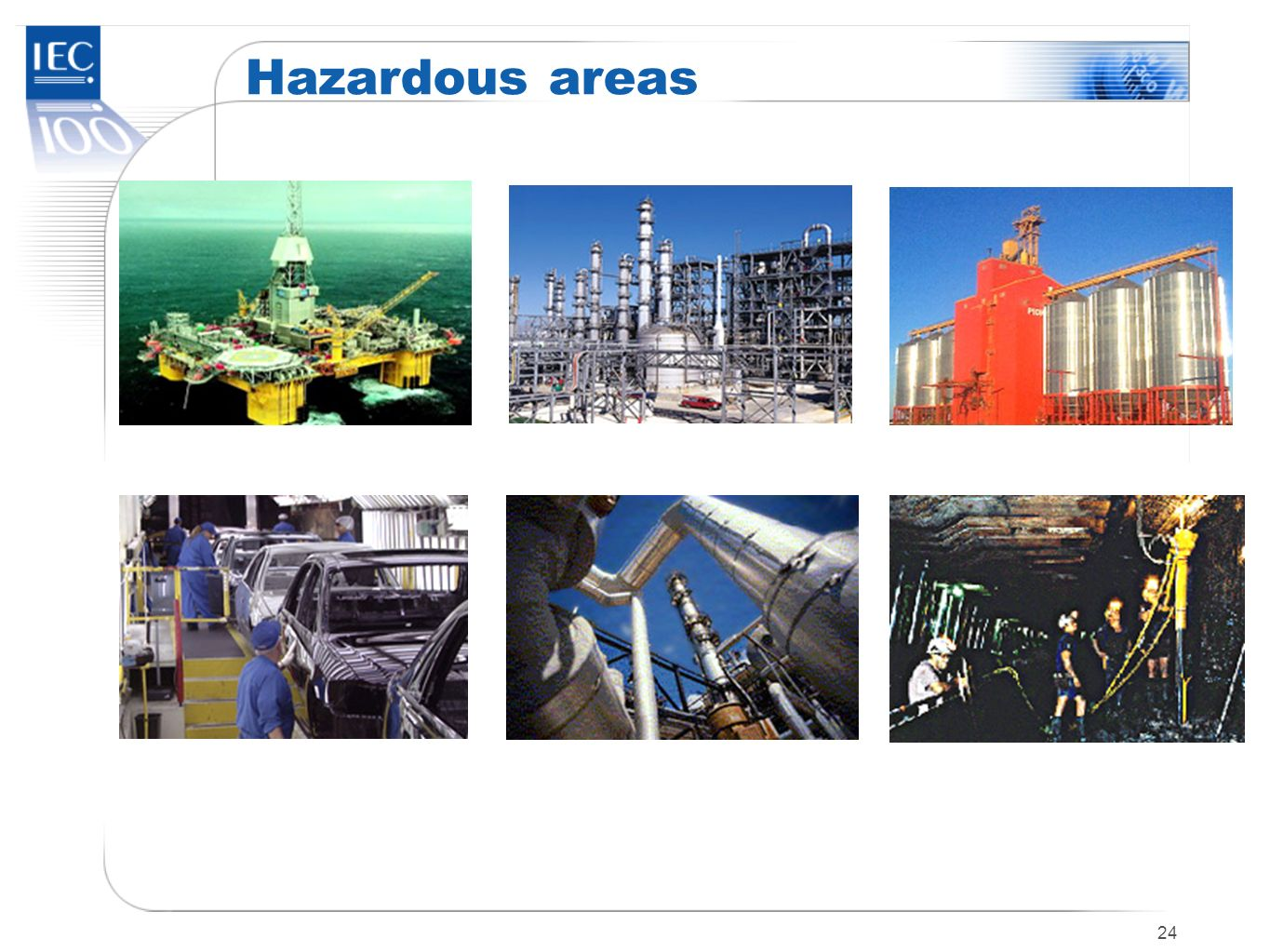 24 Hazardous areas