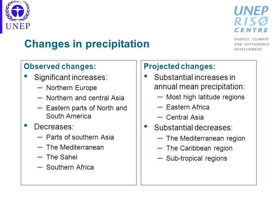 Changes in precipitation Observed changes: Significant increases: – Northern Europe – Northern and central Asia – Eastern parts of North and South Ame