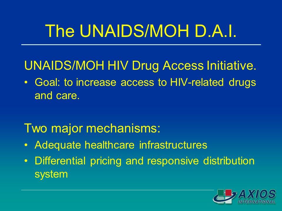 The UNAIDS/MOH D.A.I. UNAIDS/MOH HIV Drug Access Initiative.