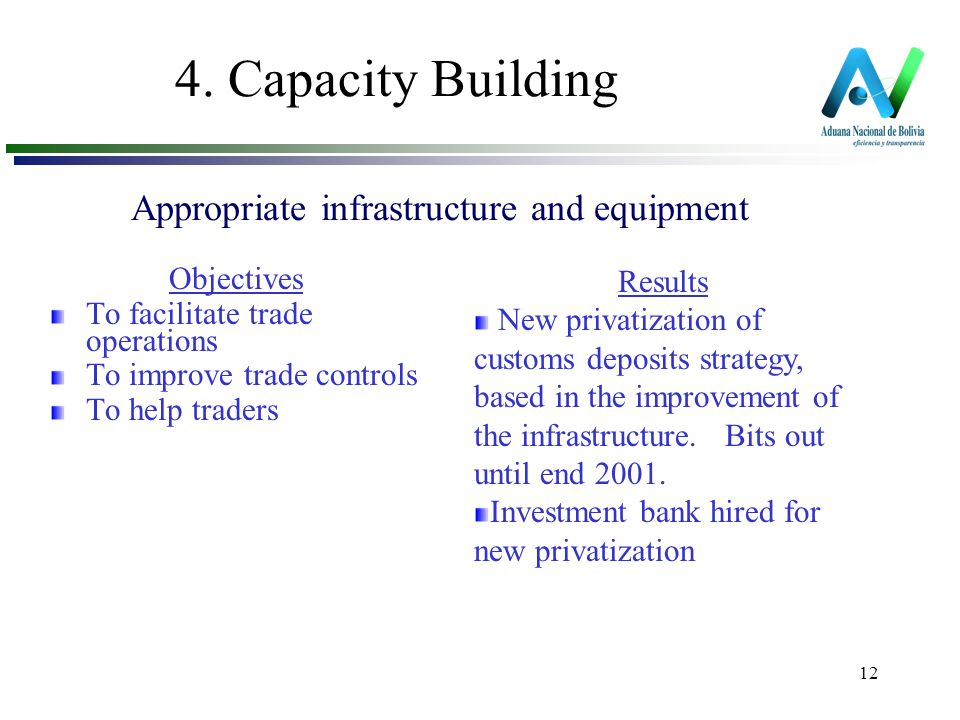 12 4. Capacity Building Objectives To facilitate trade operations To improve trade controls To help traders Results New privatization of customs depos