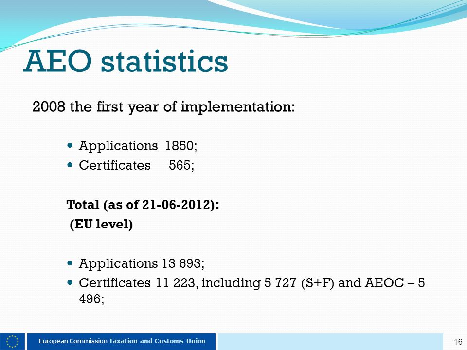 16 European Commission Taxation and Customs Union AEO statistics 2008 the first year of implementation: Applications 1850; Certificates 565; Total (as of 21-06-2012): (EU level) Applications 13 693; Certificates 11 223, including 5 727 (S+F) and AEOC – 5 496;
