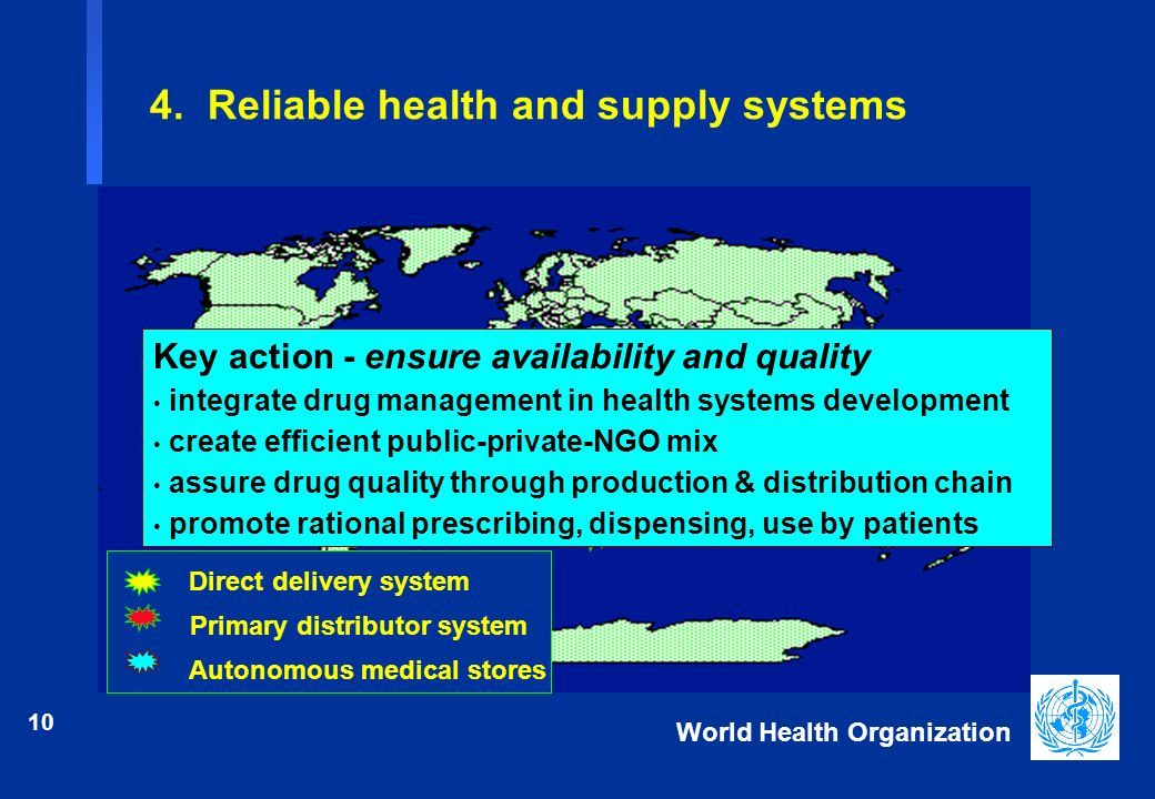 10 World Health Organization 4. Reliable health and supply systems Direct delivery system Primary distributor system Autonomous medical stores Key act