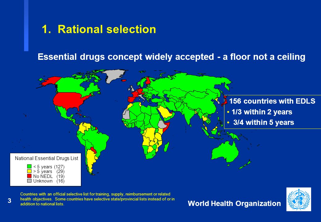 3 World Health Organization 1. Rational selection 156 countries with EDLS 1/3 within 2 years 3/4 within 5 years National Essential Drugs List < 5 year