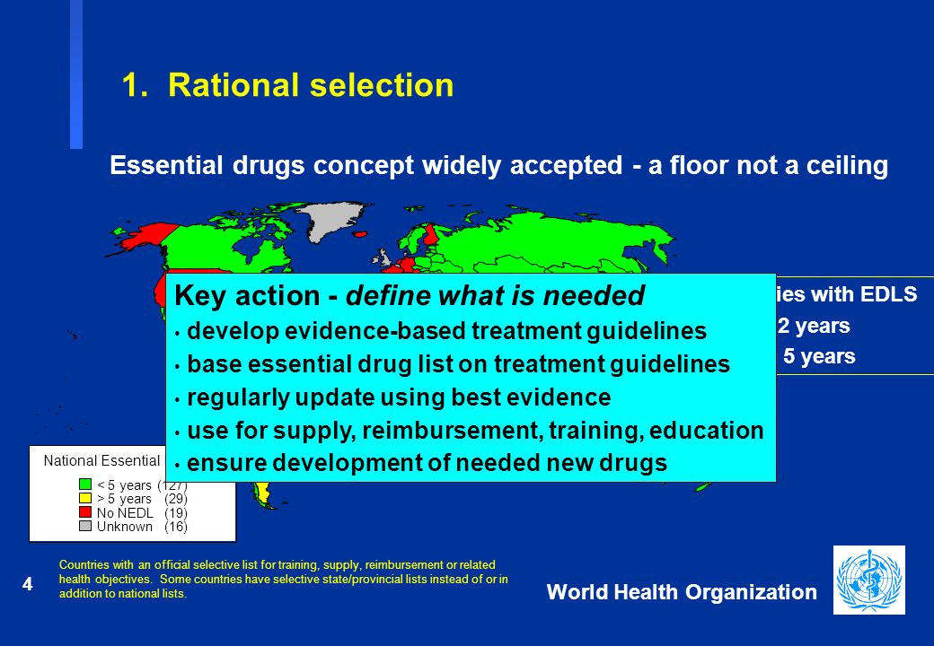 4 World Health Organization 1. Rational selection 156 countries with EDLS 1/3 within 2 years 3/4 within 5 years National Essential Drugs List < 5 year
