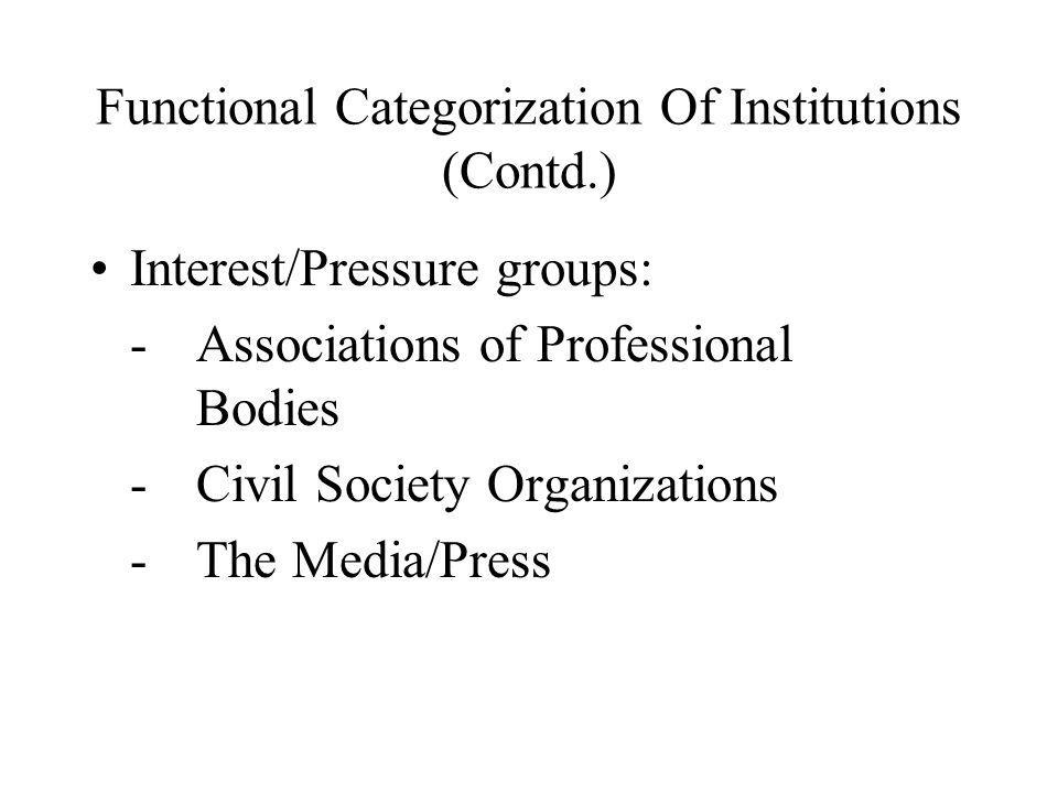 Functional Categorization Of Institutions (Contd.) Interest/Pressure groups: -Associations of Professional Bodies -Civil Society Organizations - The M