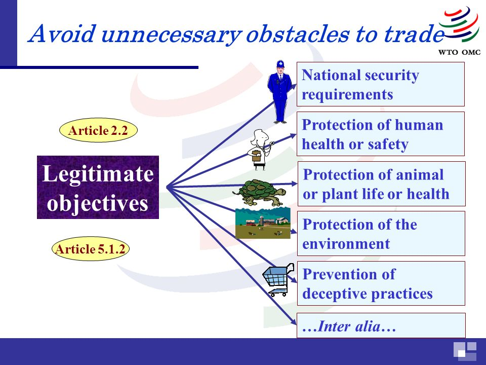Article 2.2 Article 5.1.2 Avoid unnecessary obstacles to trade Legitimate objectives National security requirements Protection of animal or plant life or health Protection of the environment Prevention of deceptive practices …Inter alia… Protection of human health or safety
