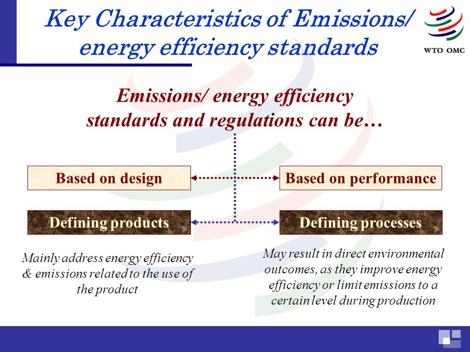 Emissions/ energy efficiency standards and regulations can be… Based on designBased on performance Defining productsDefining processes Mainly address energy efficiency & emissions related to the use of the product May result in direct environmental outcomes, as they improve energy efficiency or limit emissions to a certain level during production Key Characteristics of Emissions/ energy efficiency standards