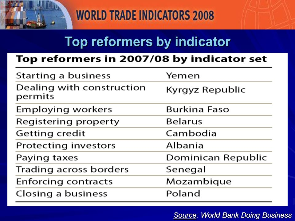 Top reformers by indicator