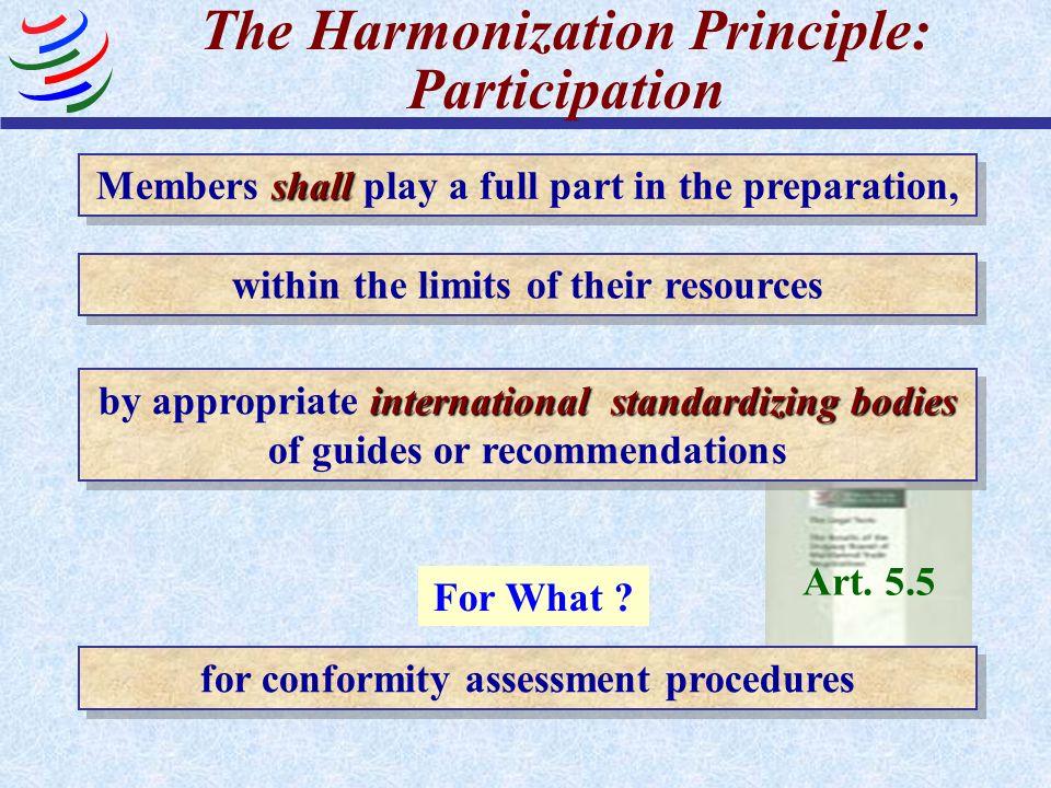 Art. 5.5 The Harmonization Principle: Participation international standardizing bodies by appropriate international standardizing bodies of guides or