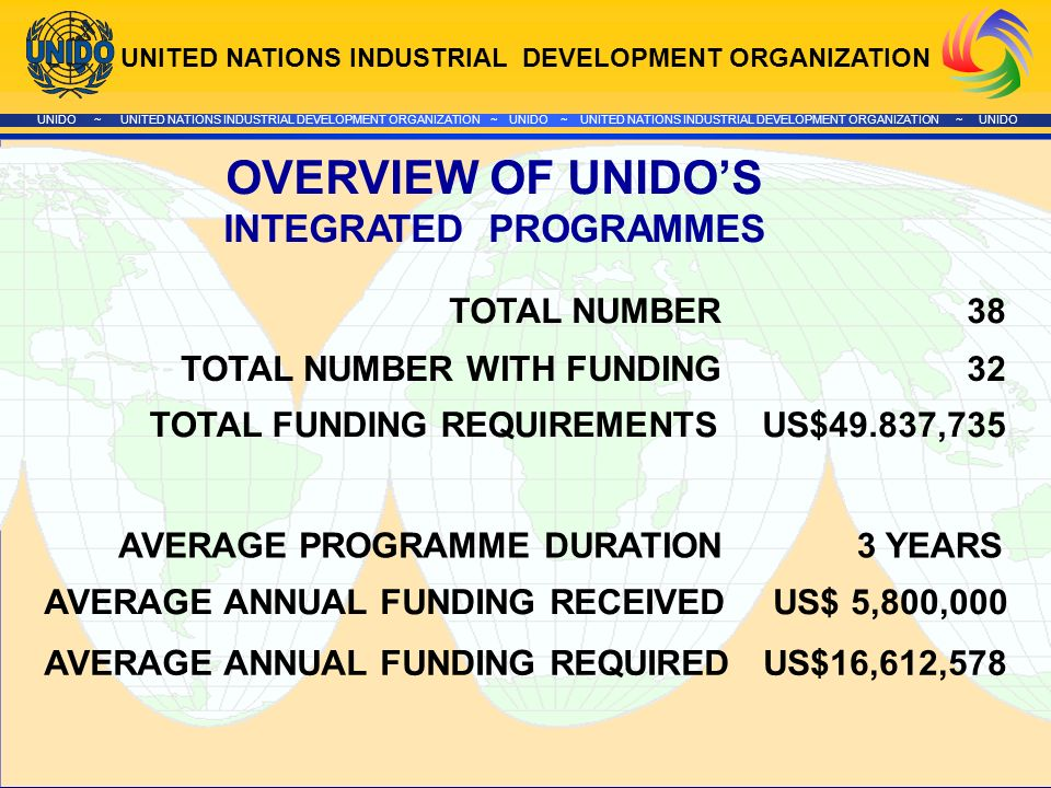 UNITED NATIONS INDUSTRIAL DEVELOPMENT ORGANIZATION UNIDO ~ UNITED NATIONS INDUSTRIAL DEVELOPMENT ORGANIZATION ~ UNIDO ~ UNITED NATIONS INDUSTRIAL DEVELOPMENT ORGANIZATION ~ UNIDO TOTAL NUMBER TOTAL NUMBER WITH FUNDING TOTAL FUNDING REQUIREMENTS AVERAGE ANNUAL FUNDING RECEIVED AVERAGE PROGRAMME DURATION 38 32 US$49.837,735 US$ 5,800,000 3 YEARS OVERVIEW OF UNIDOS INTEGRATED PROGRAMMES AVERAGE ANNUAL FUNDING REQUIREDUS$16,612,578