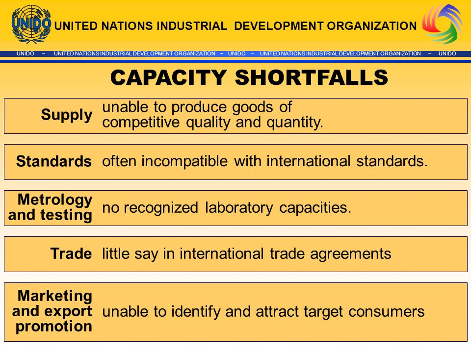 UNITED NATIONS INDUSTRIAL DEVELOPMENT ORGANIZATION UNIDO ~ UNITED NATIONS INDUSTRIAL DEVELOPMENT ORGANIZATION ~ UNIDO ~ UNITED NATIONS INDUSTRIAL DEVELOPMENT ORGANIZATION ~ UNIDO CAPACITY SHORTFALLS often incompatible with international standards.