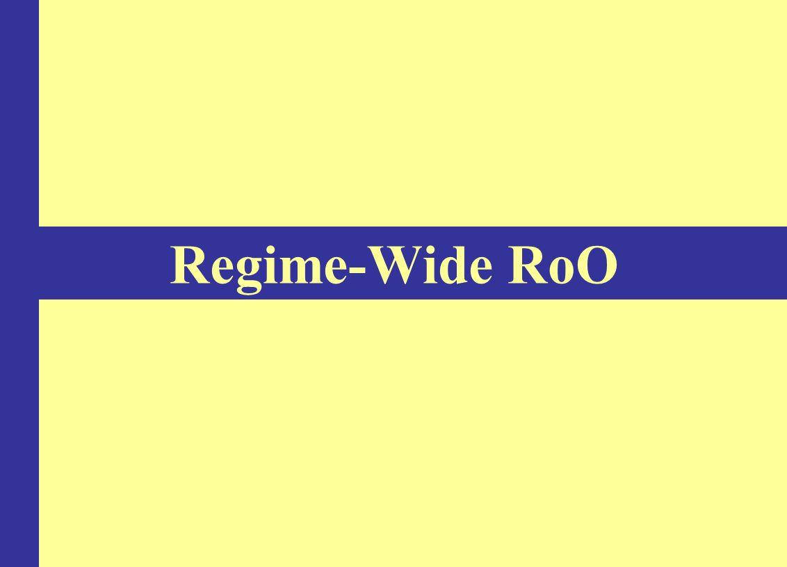Regime-Wide RoO