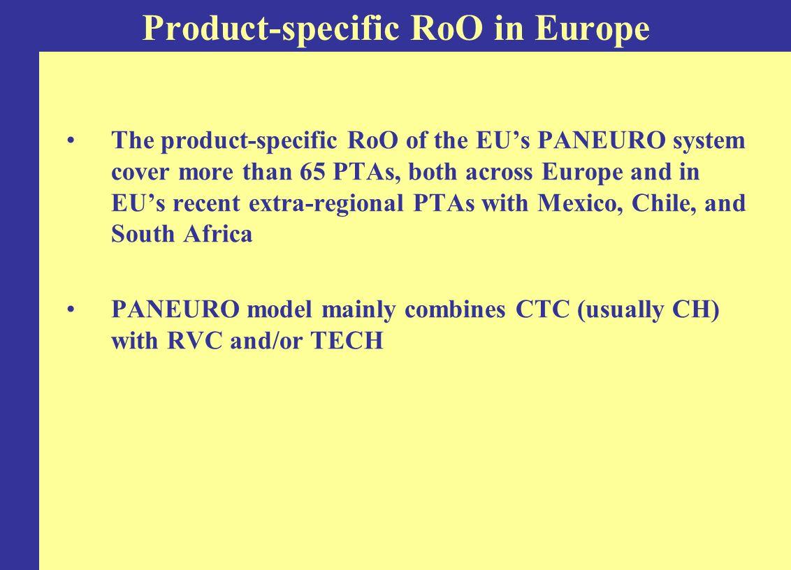 Certifi- cation Method Selected PTAs