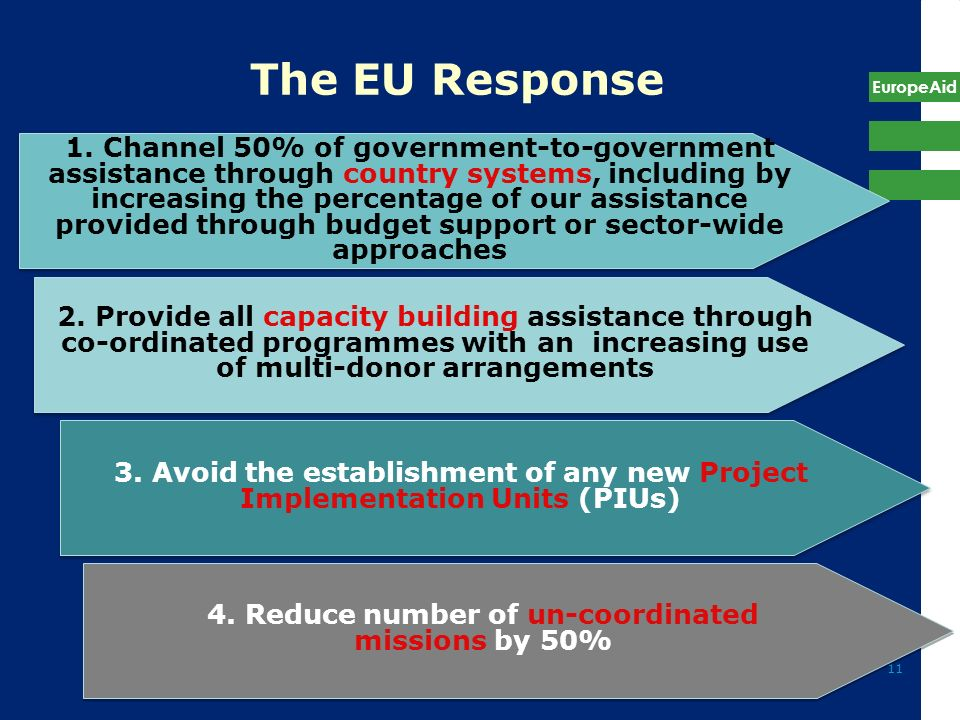 EuropeAid The EU Response 11 1. Channel 50% of government-to-government assistance through country systems, including by increasing the percentage of