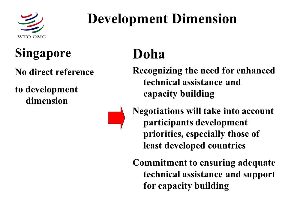 Development Dimension Singapore No direct reference to development dimension Doha Recognizing the need for enhanced technical assistance and capacity building Negotiations will take into account participants development priorities, especially those of least developed countries Commitment to ensuring adequate technical assistance and support for capacity building