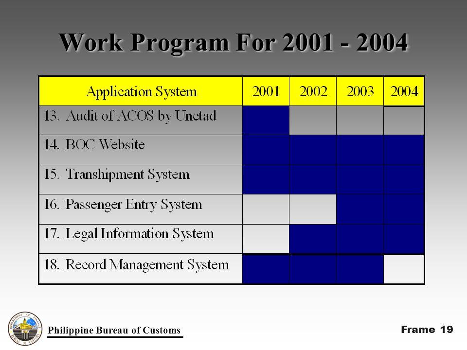 Work Program For 2001 - 2004 Philippine Bureau of Customs Frame 19
