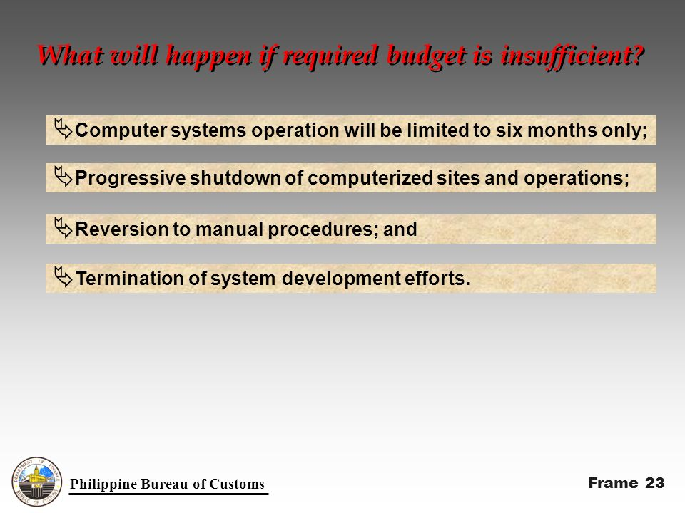 Philippine Bureau of Customs What will happen if required budget is insufficient.