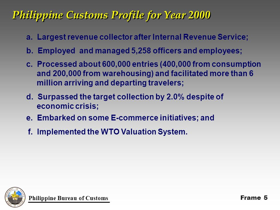 Philippine Bureau of Customs Philippine Customs Profile for Year 2000 a.