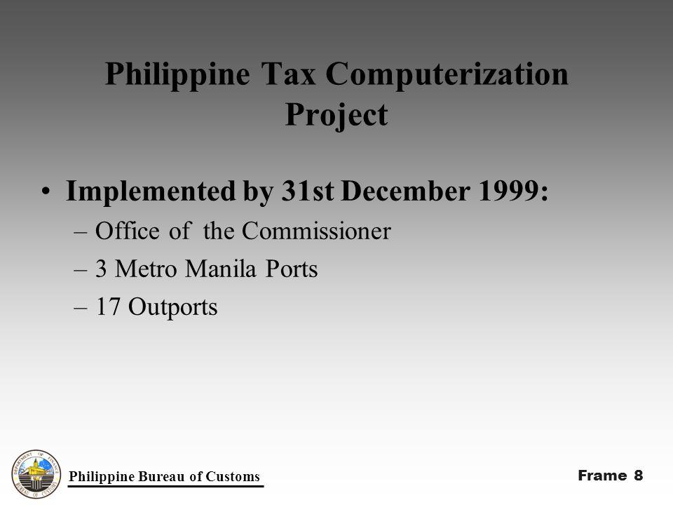 Sites on ACOS Live Implementation Port 1.Port of Manila 2.