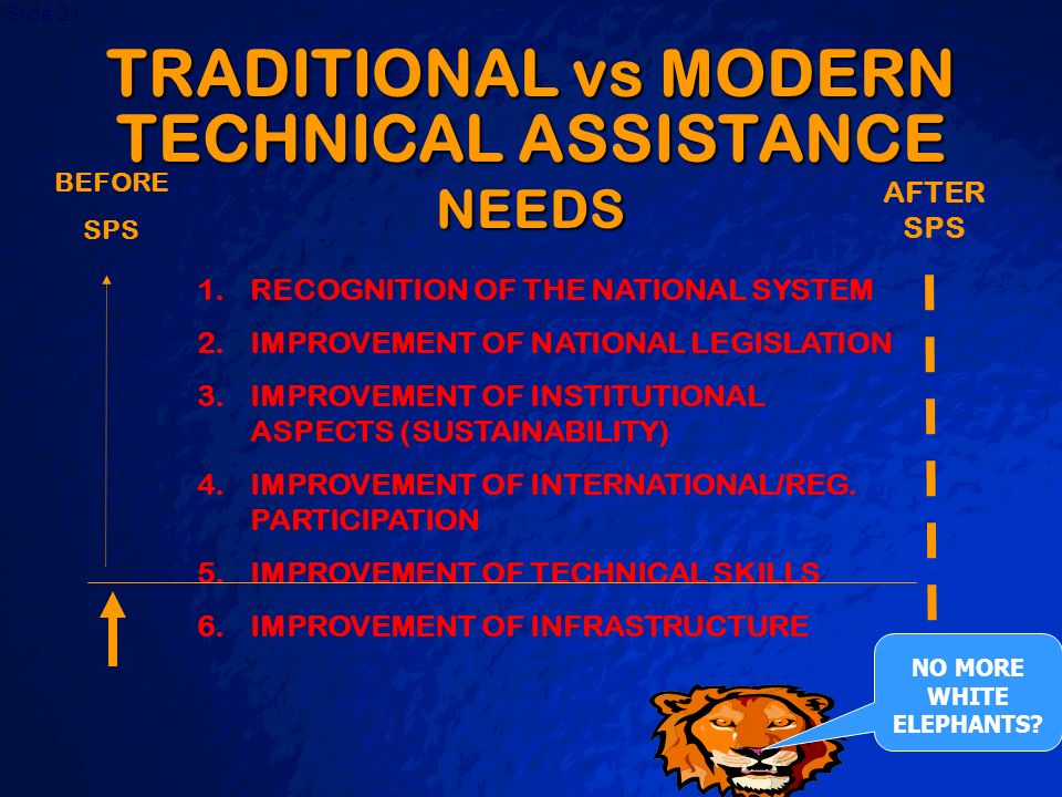 A Free sample background from www.powerpointbackgrounds.com Slide 21 TRADITIONAL vs MODERN TECHNICAL ASSISTANCE NEEDS 1.RECOGNITION OF THE NATIONAL SY
