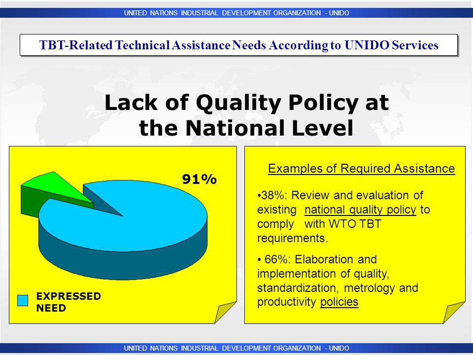 UNITED NATIONS INDUSTRIAL DEVELOPMENT ORGANIZATION - UNIDO 91% EXPRESSED NEED 38%: Review and evaluation of existing national quality policy to comply with WTO TBT requirements.