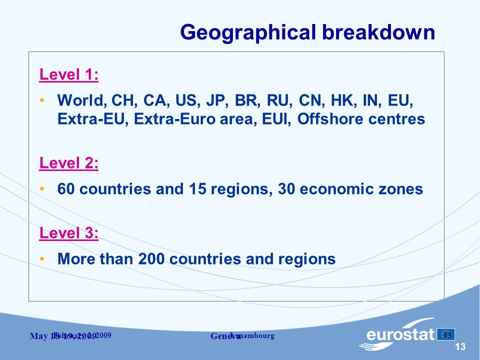 13 May 18-19, 2009 Geneva February 2, 2009Luxembourg13 Geographical breakdown Level 1: World, CH, CA, US, JP, BR, RU, CN, HK, IN, EU, Extra-EU, Extra-