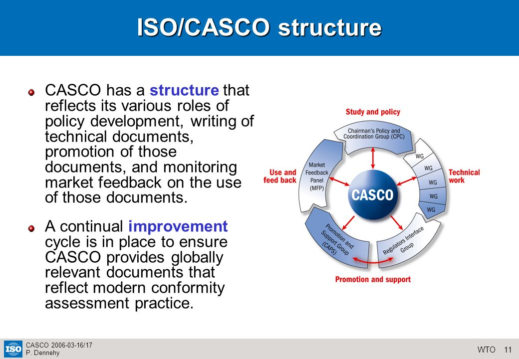 11WTO CASCO 2006-03-16/17 P. Dennehy ISO/CASCO structure CASCO has a structure that reflects its various roles of policy development, writing of techn