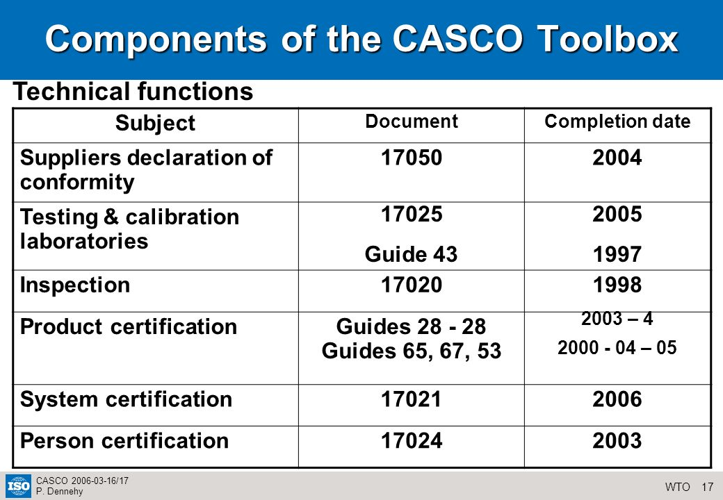 17WTO CASCO 2006-03-16/17 P. Dennehy Components of the CASCO Toolbox Technical functions Subject DocumentCompletion date Suppliers declaration of conf