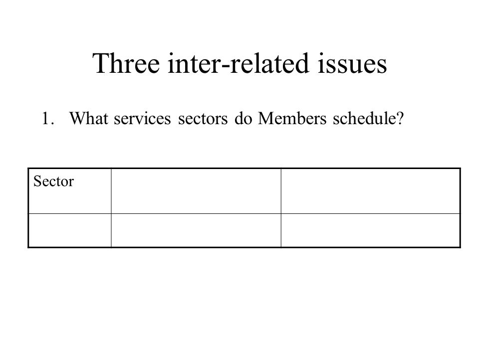Three inter-related issues 1.What services sectors do Members schedule? Sector