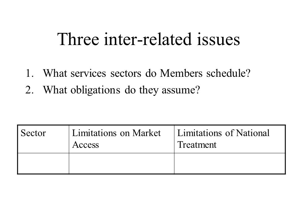 Three inter-related issues 1.What services sectors do Members schedule? 2.What obligations do they assume? SectorLimitations on Market Access Limitati