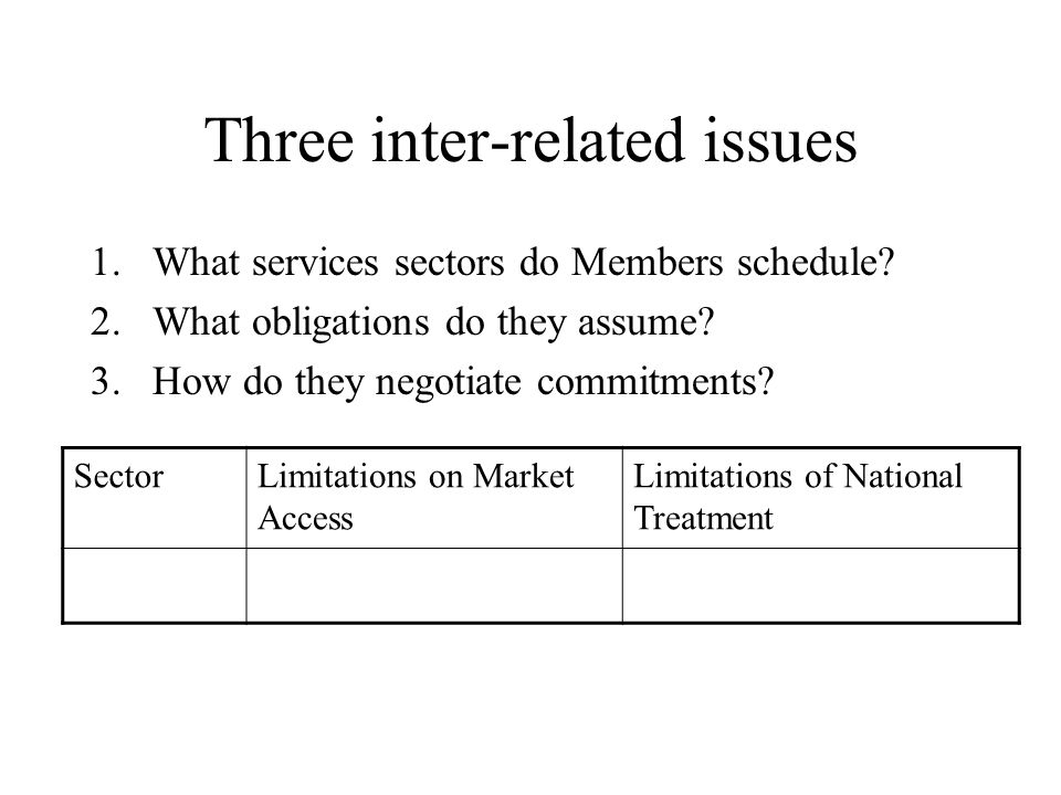 Three inter-related issues 1.What services sectors do Members schedule? 2.What obligations do they assume? 3.How do they negotiate commitments? Sector