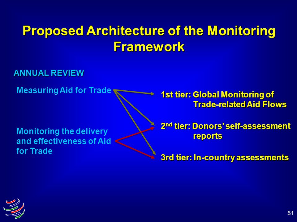 51 Proposed Architecture of the Monitoring Framework Measuring Aid for Trade Monitoring the delivery and effectiveness of Aid for Trade 1st tier: Glob