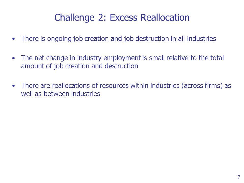 8 Job Creation and Destruction