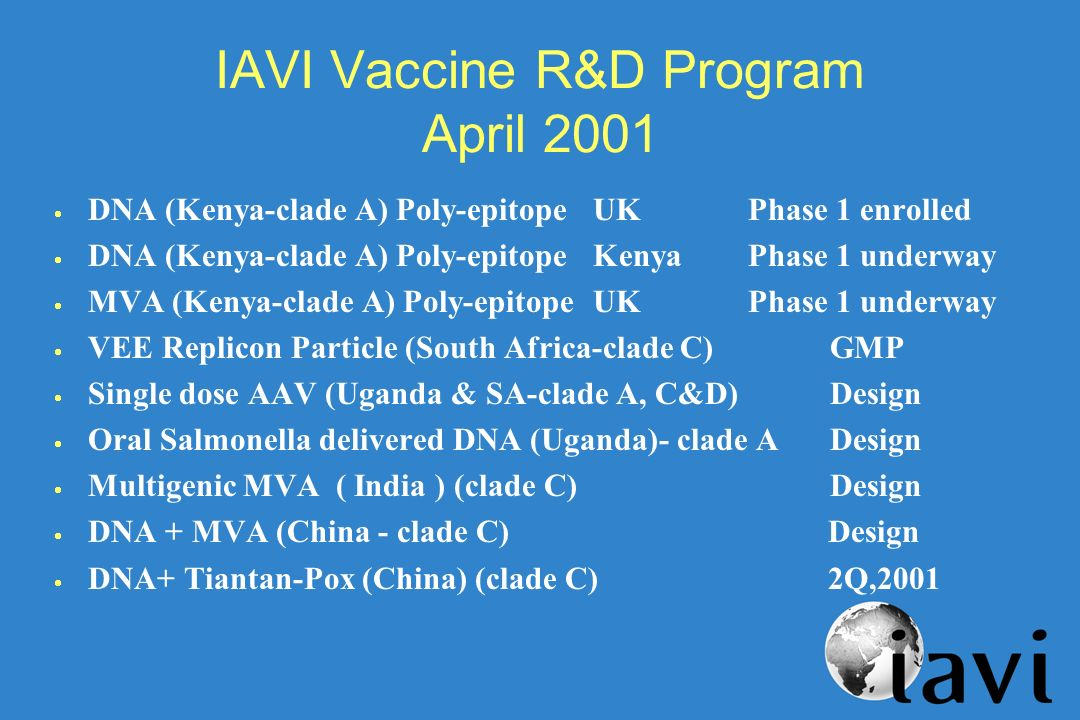 IAVI Vaccine R&D Program April 2001 DNA (Kenya-clade A) Poly-epitopeUK Phase 1 enrolled DNA (Kenya-clade A) Poly-epitopeKenya Phase 1 underway MVA (Kenya-clade A) Poly-epitopeUK Phase 1 underway VEE Replicon Particle (South Africa-clade C) GMP Single dose AAV (Uganda & SA-clade A, C&D) Design Oral Salmonella delivered DNA (Uganda)- clade A Design Multigenic MVA ( India ) (clade C) Design DNA + MVA (China - clade C) Design DNA+ Tiantan-Pox (China) (clade C) 2Q,2001