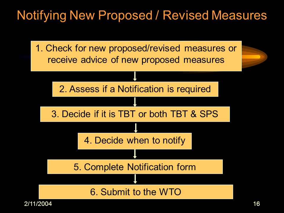 2/11/ Notifying New Proposed / Revised Measures 1.