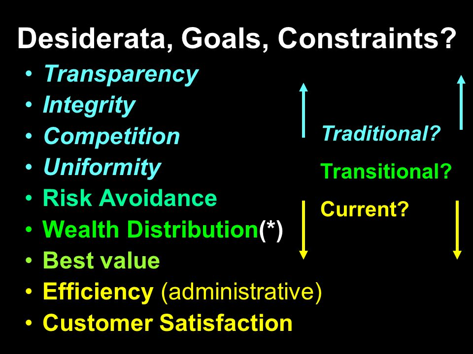 Desiderata, Goals, Constraints? Transparency Integrity Competition Uniformity Risk Avoidance Wealth Distribution(*) Best value Efficiency (administrat
